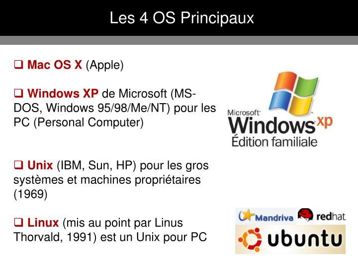 Les 4 OS Principaux