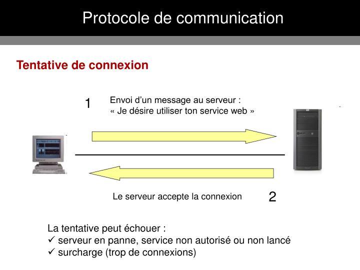 Protocole de communication