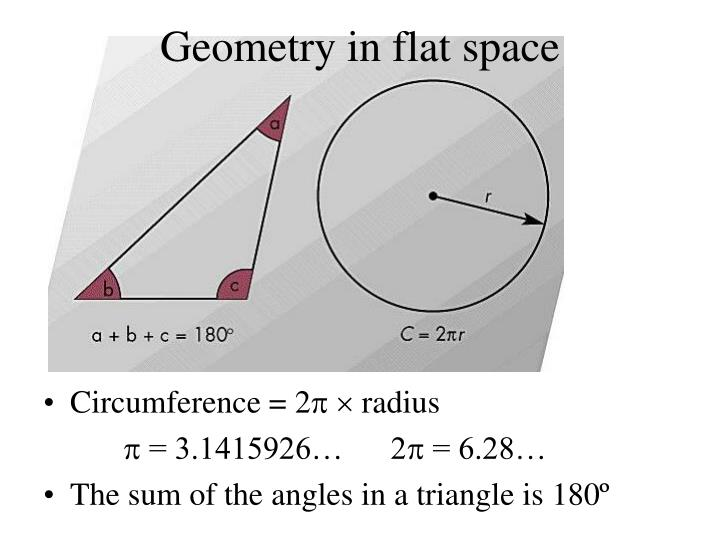 Geometry in flat space