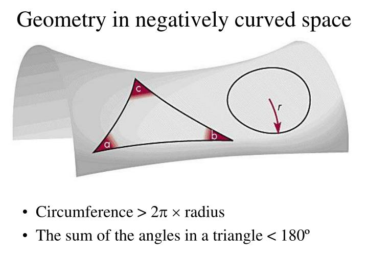Geometry in negatively curved space