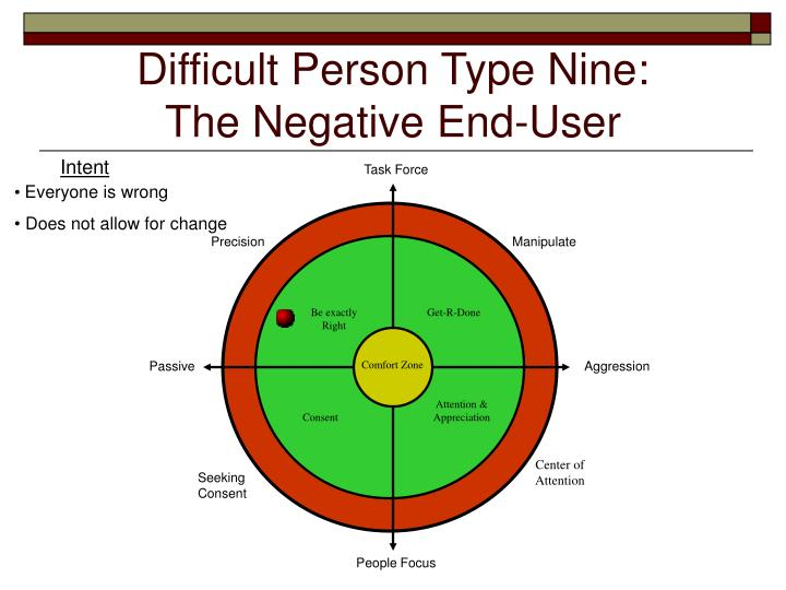 Difficult Person Type Nine: