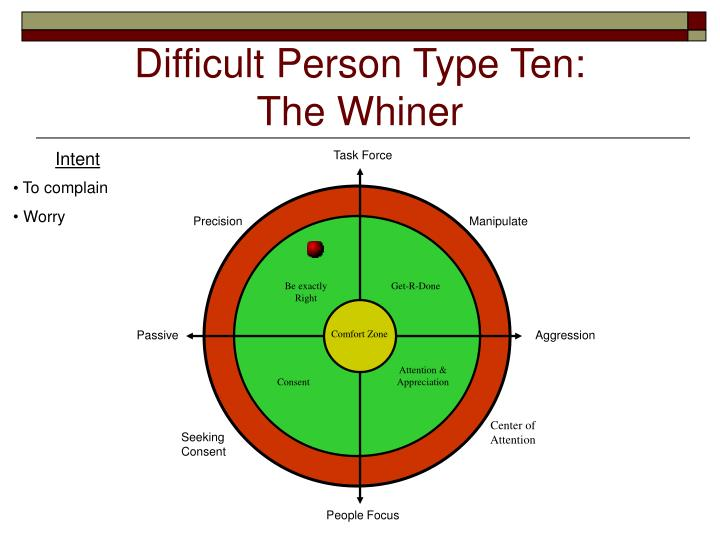 Difficult Person Type Ten: