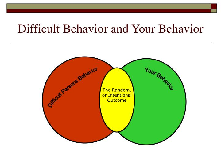 Difficult Behavior and Your Behavior