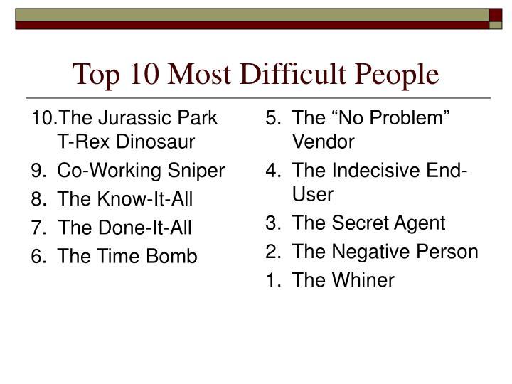 Top 10 most difficult people