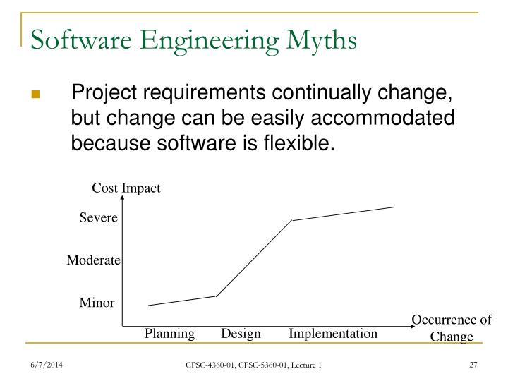 Software Engineering Myths