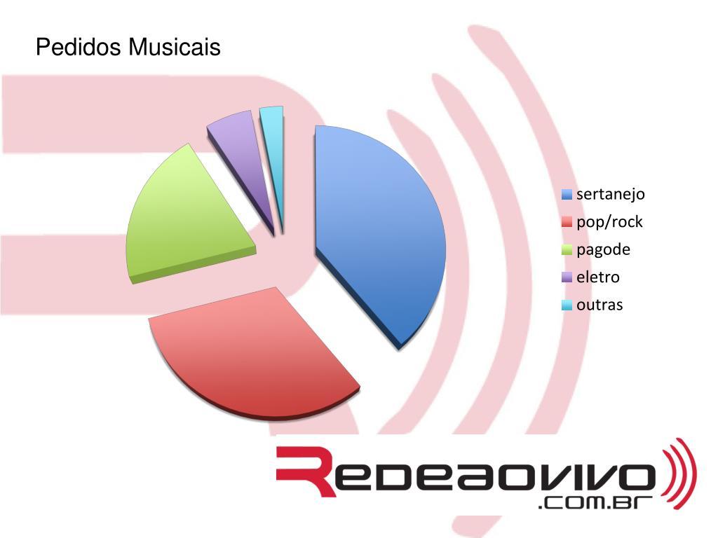 Pedidos Musicais