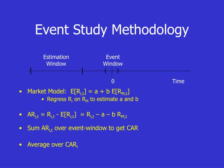 Event Study Methodology