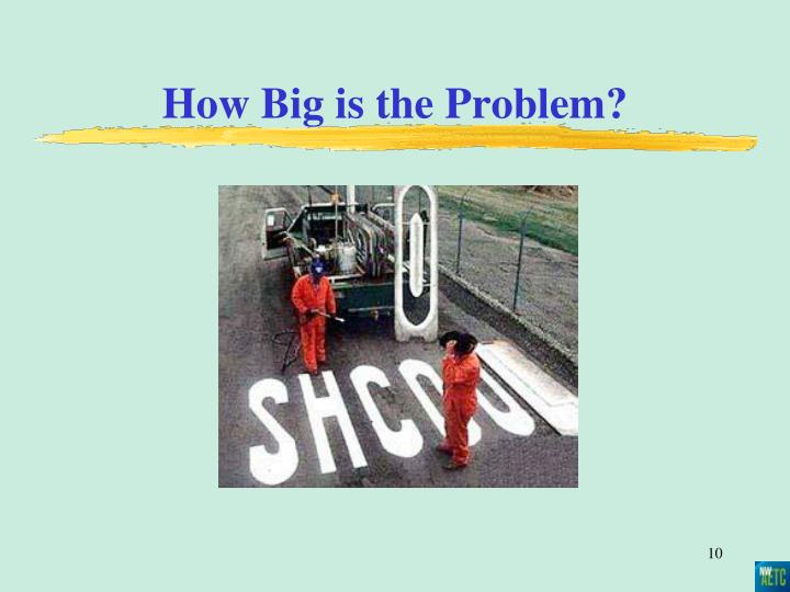 How Big is the Problem?