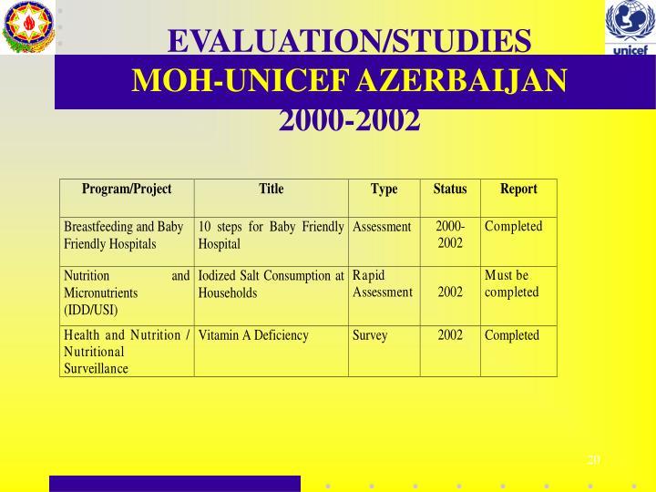 EVALUATION/STUDIES