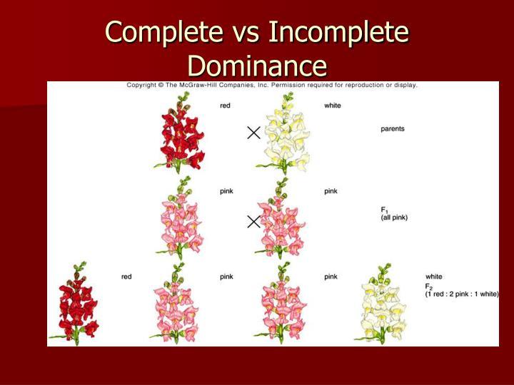 Complete vs Incomplete Dominance