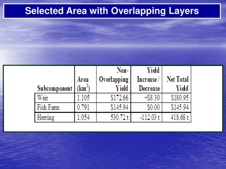 Selected Area with Overlapping Layers