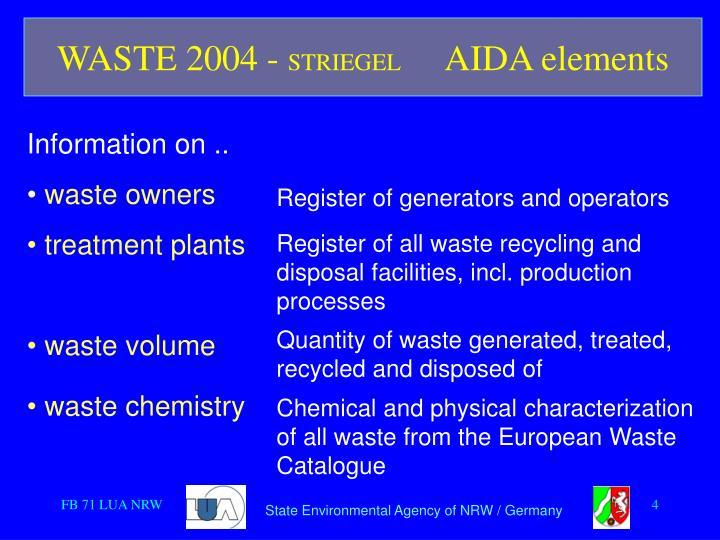 WASTE 2004 -