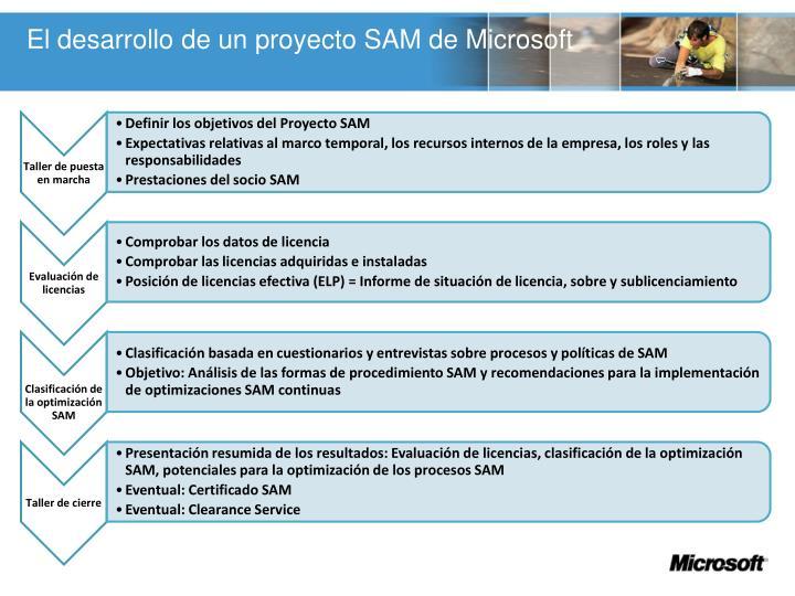 El desarrollo de un proyecto SAM de Microsoft