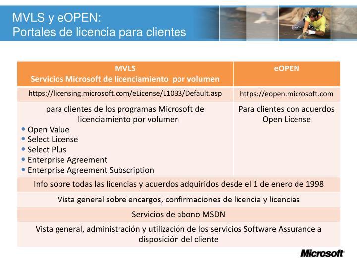 MVLS y eOPEN: