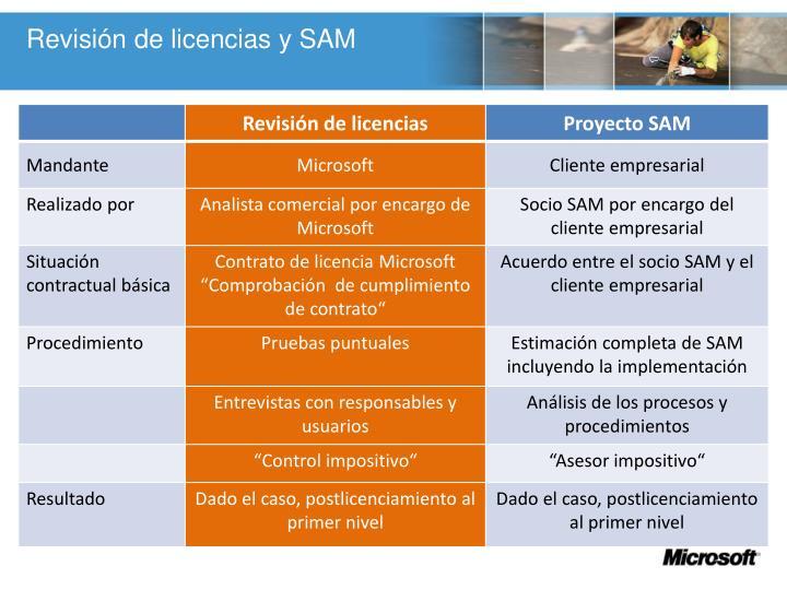 Revisión de licencias y SAM