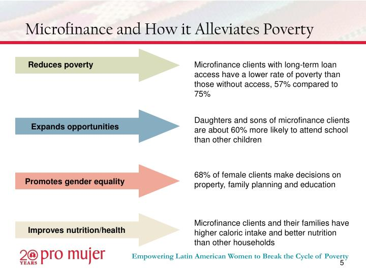 Microfinance and How it Alleviates Poverty