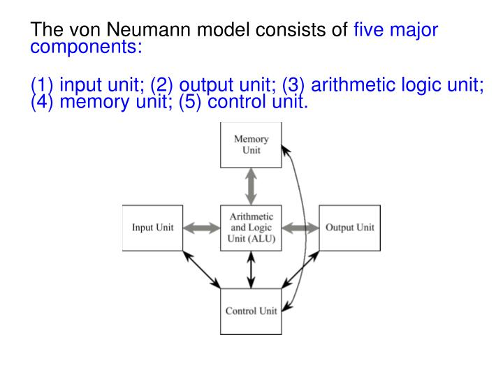 The von Neumann model consists of