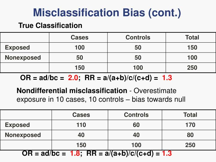 True Classification