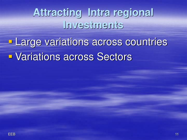 Attracting  Intra regional Investments