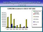 intra regional investment in the oecs