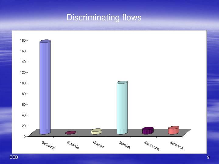 Discriminating flows
