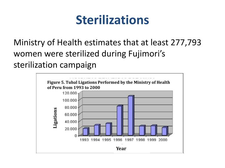 Sterilizations