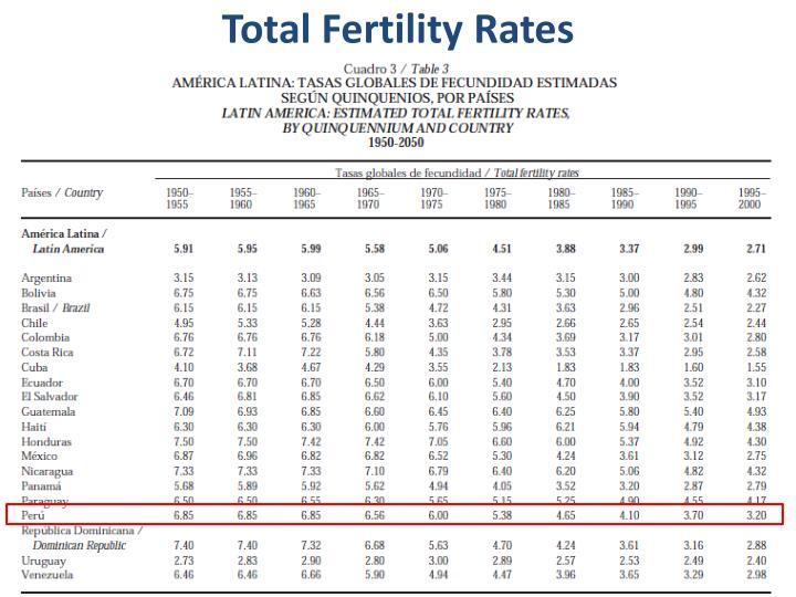 Total Fertility Rates