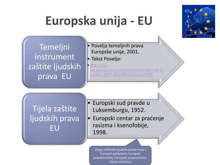 Europska unija - EU