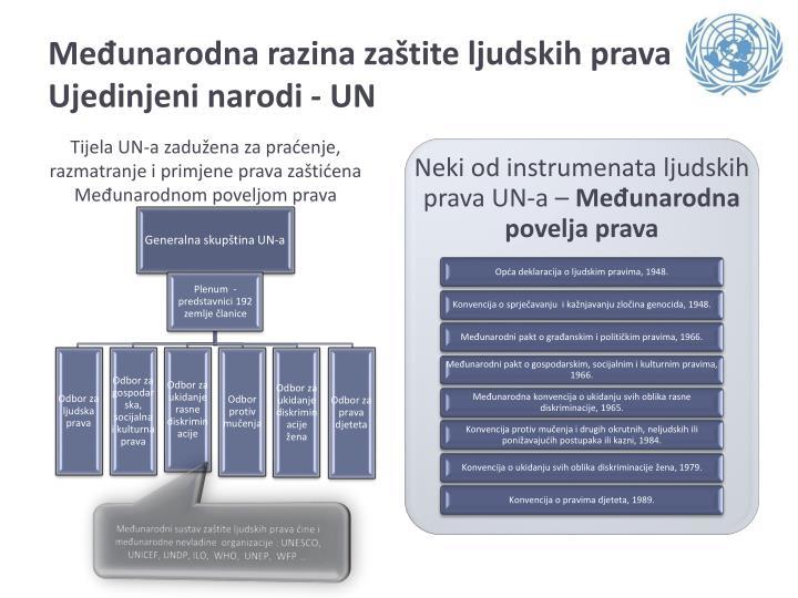 Međunarodna razina zaštite ljudskih prava  - Ujedinjeni narodi - UN