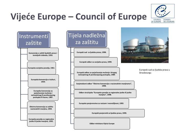 Vijeće Europe –