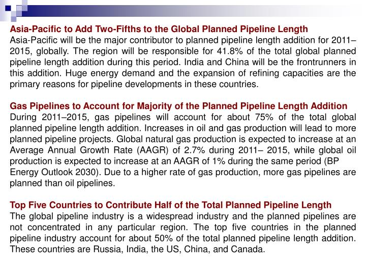 Asia-Pacific to Add Two-Fifths to the Global Planned Pipeline Length