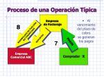 proceso de una operaci n t pica3