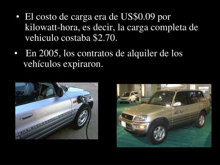 En 2005, los contratos de alquiler de los vehículos expiraron