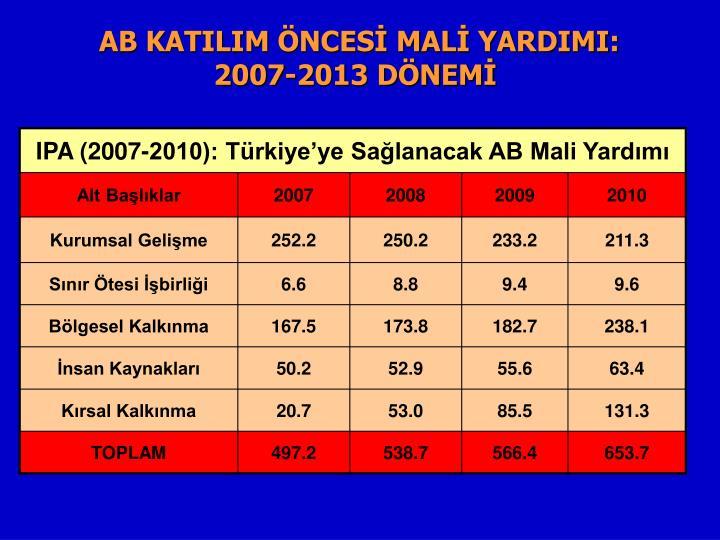 AB KATILIM ÖNCESİ MALİ YARDIMI: 2007-2013 DÖNEMİ