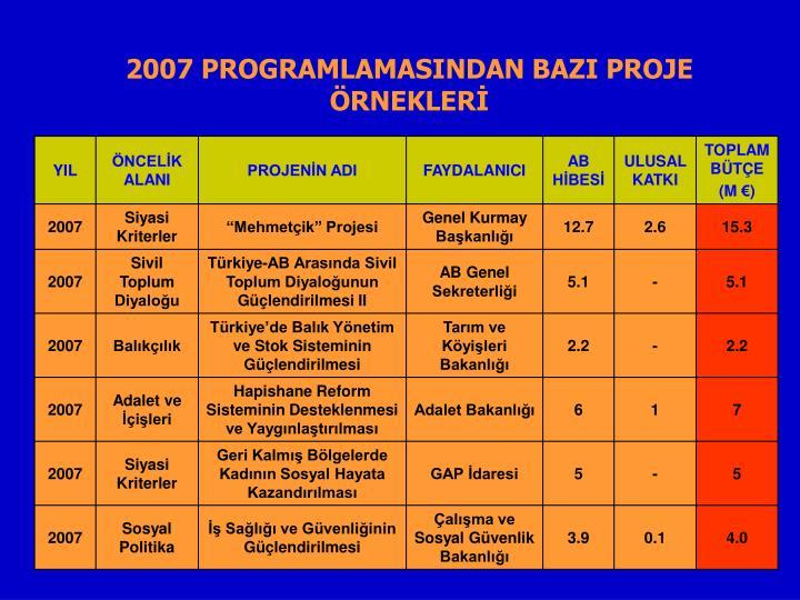 2007 PROGRAMLAMASINDAN BAZI PROJE ÖRNEKLERİ