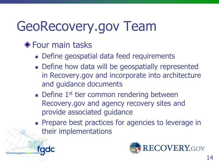 GeoRecovery.gov Team