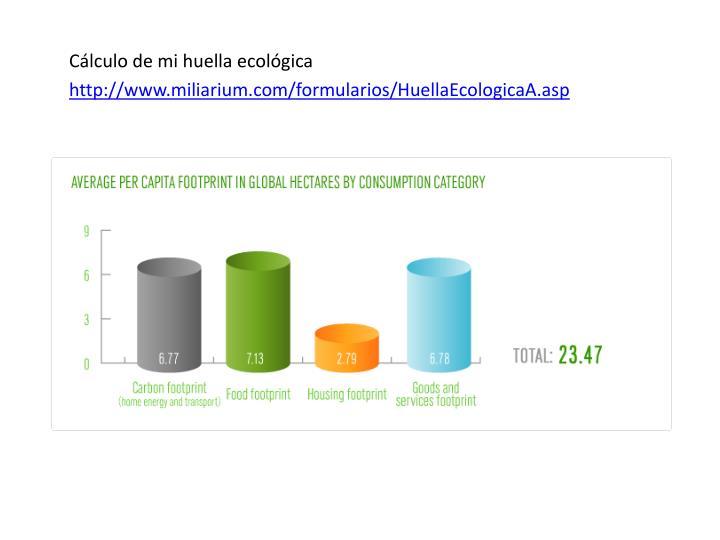 Cálculo de mi huella ecológica