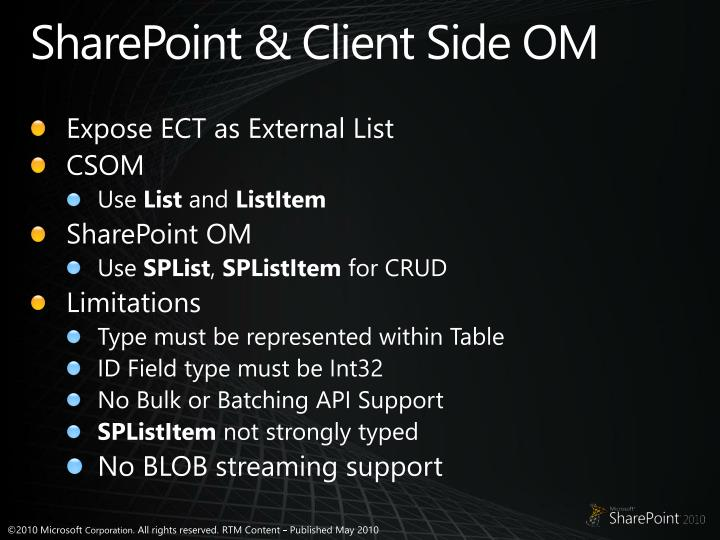 SharePoint & Client Side OM