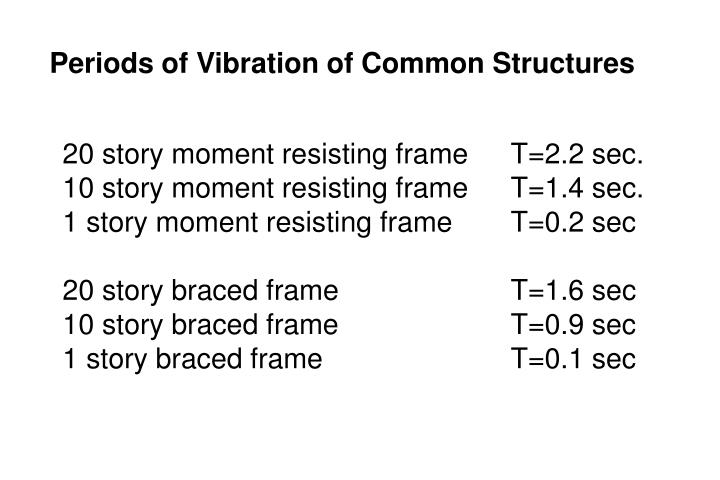 Periods of Vibration of Common Structures
