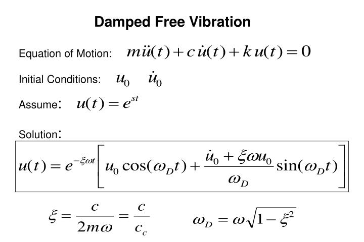 Damped Free Vibration