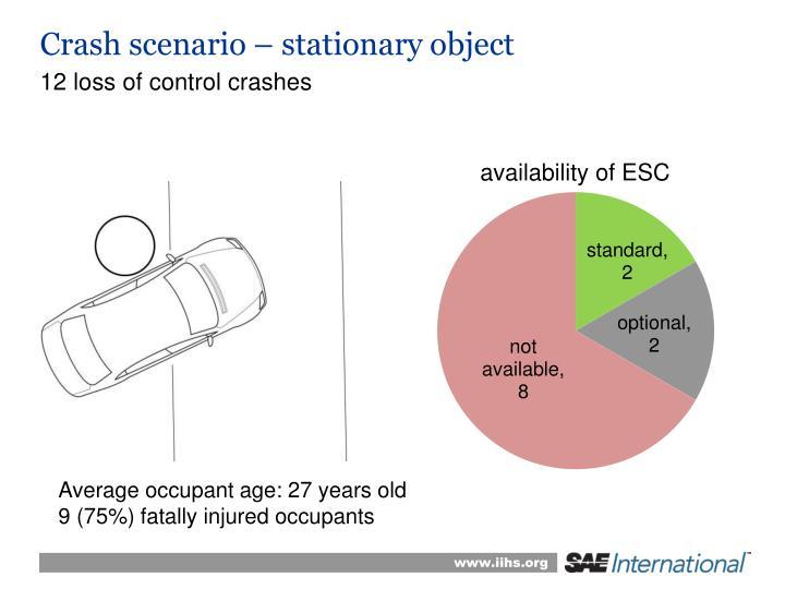 Crash scenario – stationary object