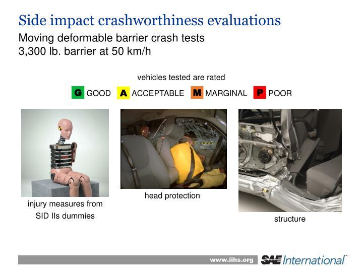 Side impact crashworthiness evaluations