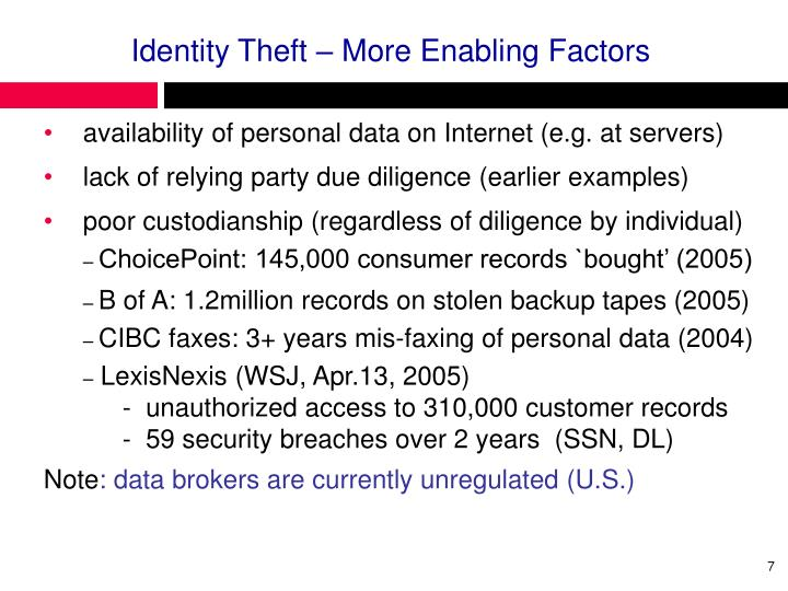 Identity Theft – More Enabling Factors