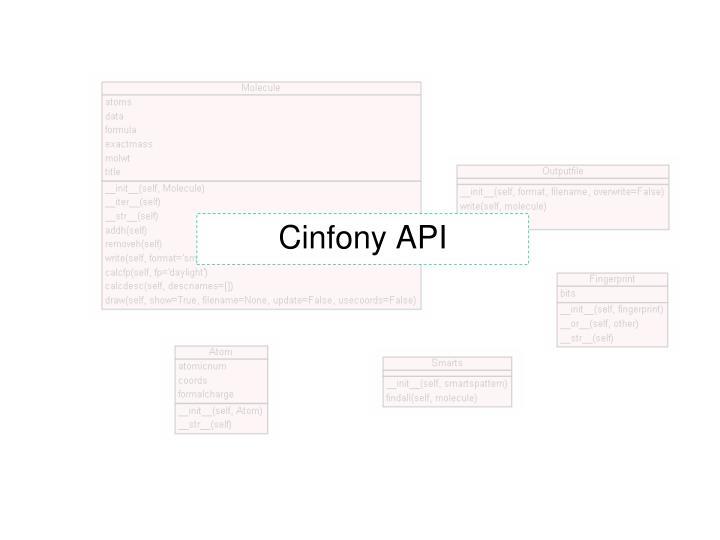 Cinfony API