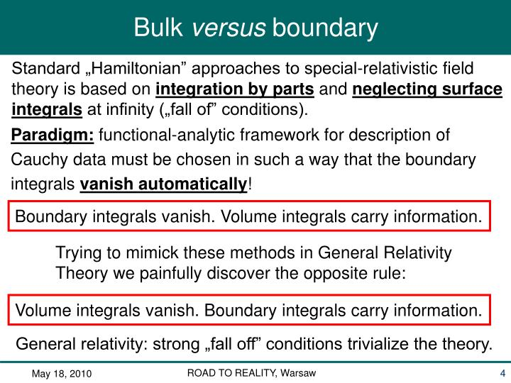 Boundary integrals vanish. Volume integrals carry information.