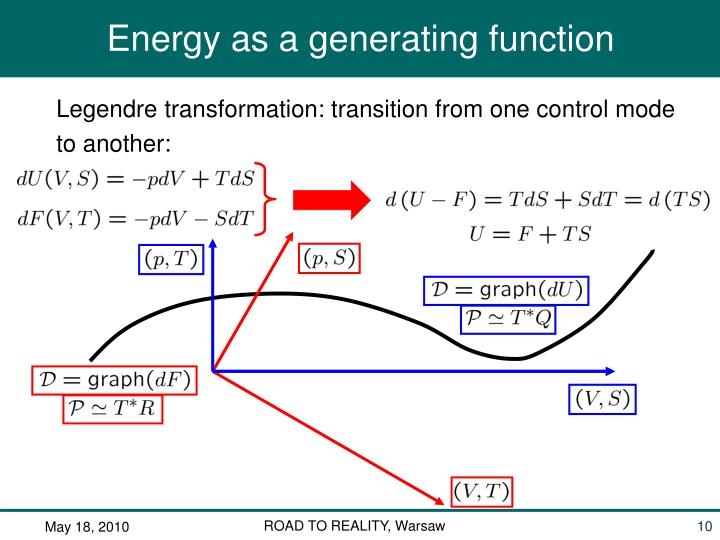 Energy as a generating function