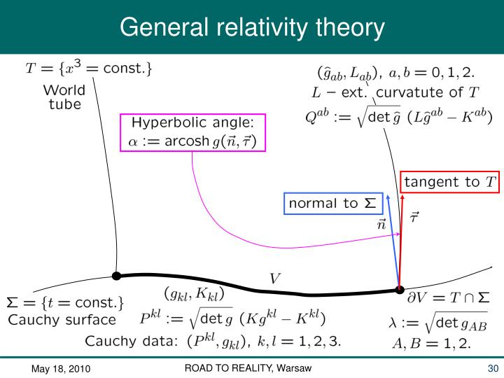 General relativity theory