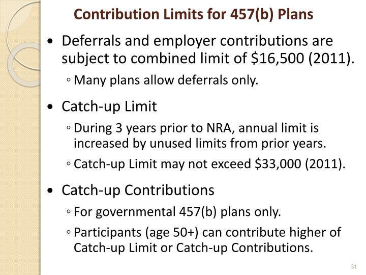 Contribution Limits for 457(b) Plans