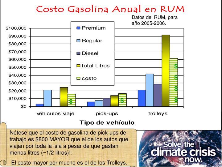 Datos del RUM, para año 2005-2006.