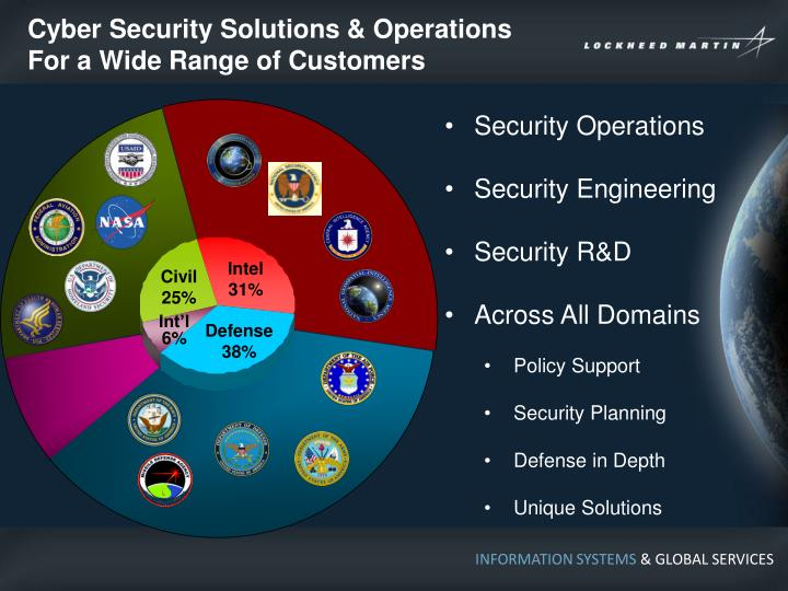 Cyber Security Solutions & Operations